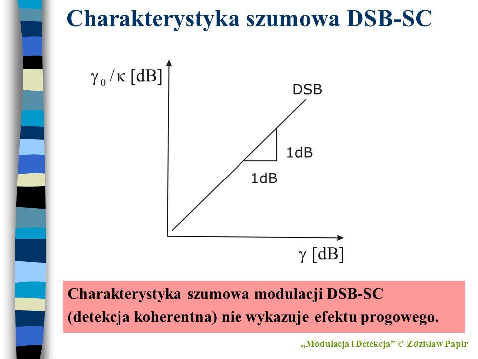 """Charakterystyka szumowa DSB-SC Charakterystyka szumowa modulacji DSB-SC (detekcja koherentna) nie wykazuje efektu progowego. """"Modulacja i Detekcja"""" ©"""