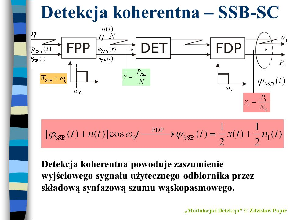 """""""Modulacja i Detekcja © Zdzisław Papir Efekt progowy AM (praca nadprogowa) Im Re Szum zdominował sygnał."""