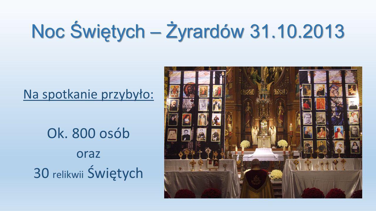 XXIX Łowicka Piesza Pielgrzymka Młodzieżowa