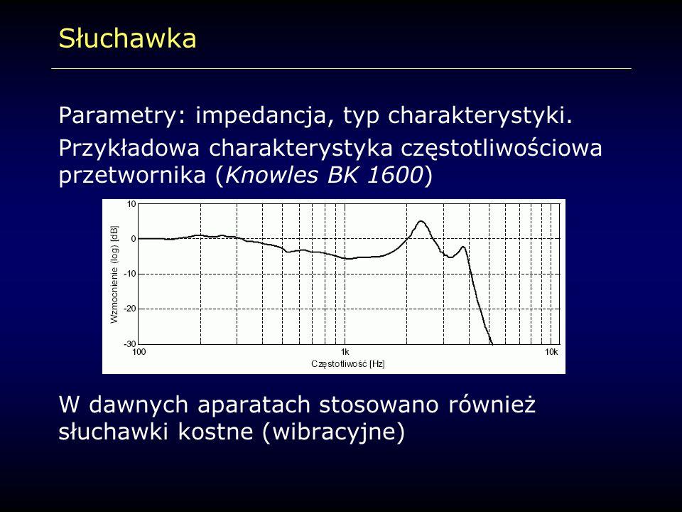 Słuchawka Parametry: impedancja, typ charakterystyki. Przykładowa charakterystyka częstotliwościowa przetwornika (Knowles BK 1600) W dawnych aparatach