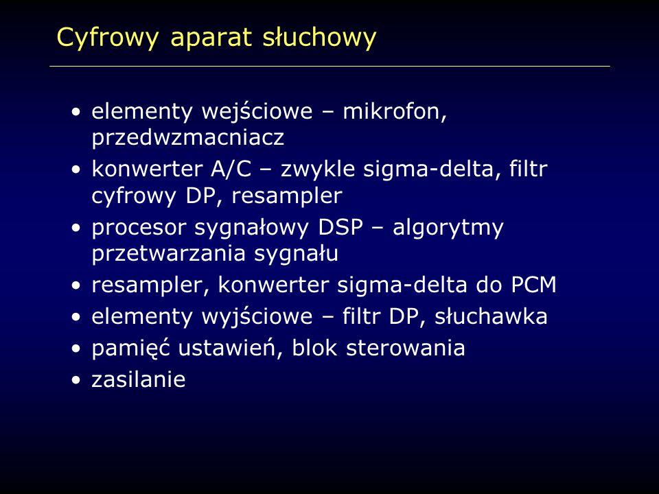 elementy wejściowe – mikrofon, przedwzmacniacz konwerter A/C – zwykle sigma-delta, filtr cyfrowy DP, resampler procesor sygnałowy DSP – algorytmy prze