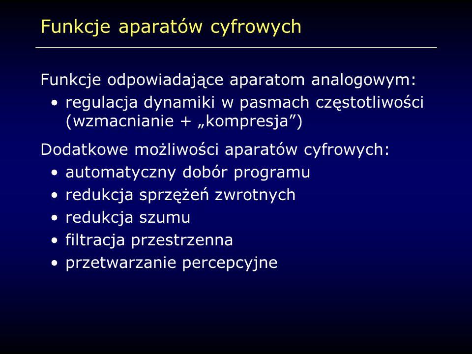 """Funkcje aparatów cyfrowych Funkcje odpowiadające aparatom analogowym: regulacja dynamiki w pasmach częstotliwości (wzmacnianie + """"kompresja"""") Dodatkow"""