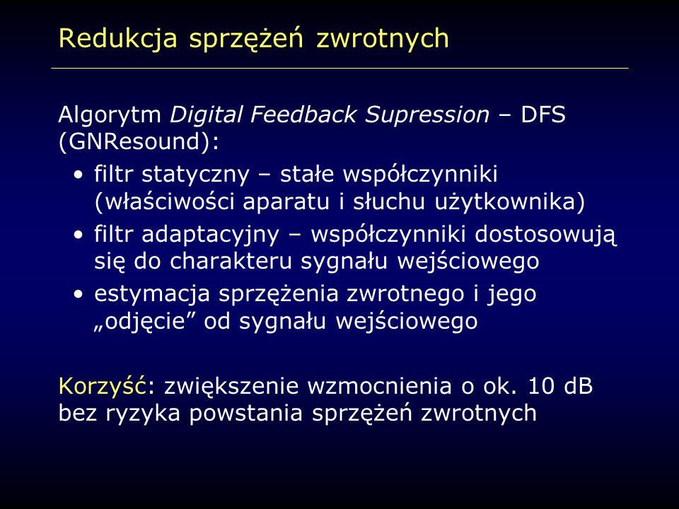 Redukcja sprzężeń zwrotnych Algorytm Digital Feedback Supression – DFS (GNResound): filtr statyczny – stałe współczynniki (właściwości aparatu i słuch