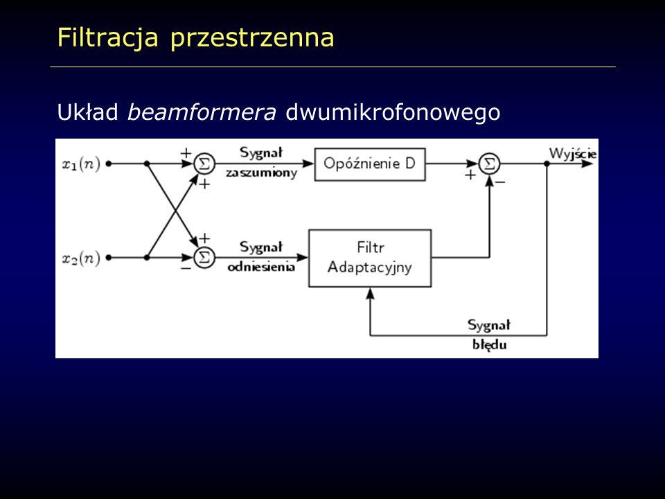 Filtracja przestrzenna Układ beamformera dwumikrofonowego