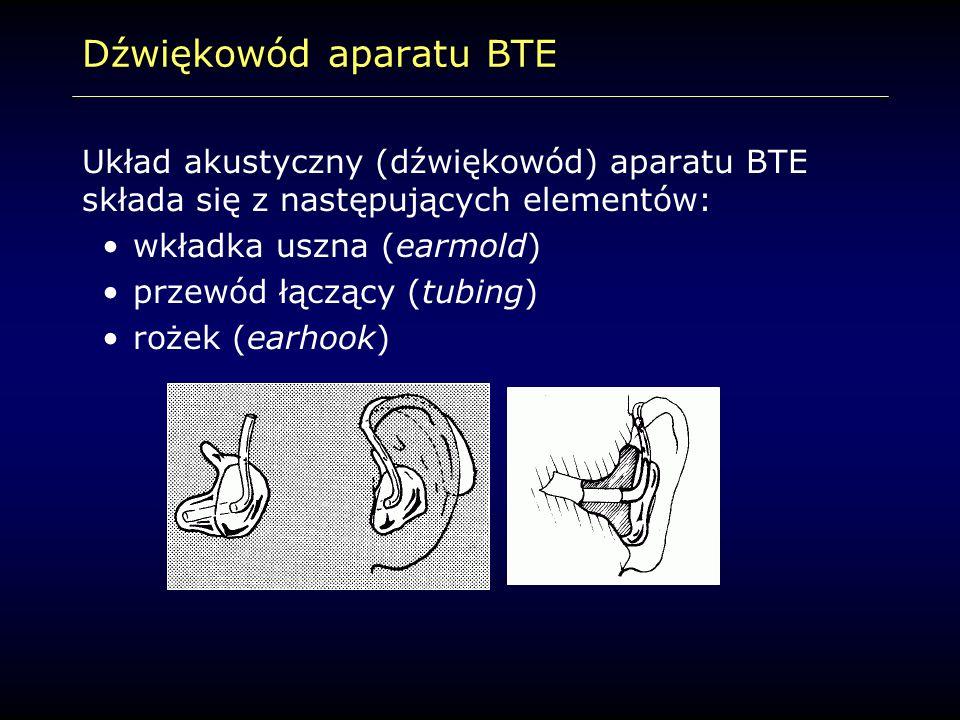 Dźwiękowód aparatu BTE Układ akustyczny (dźwiękowód) aparatu BTE składa się z następujących elementów: wkładka uszna (earmold) przewód łączący (tubing