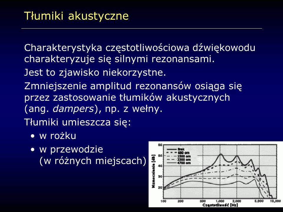 Tłumiki akustyczne Charakterystyka częstotliwościowa dźwiękowodu charakteryzuje się silnymi rezonansami. Jest to zjawisko niekorzystne. Zmniejszenie a