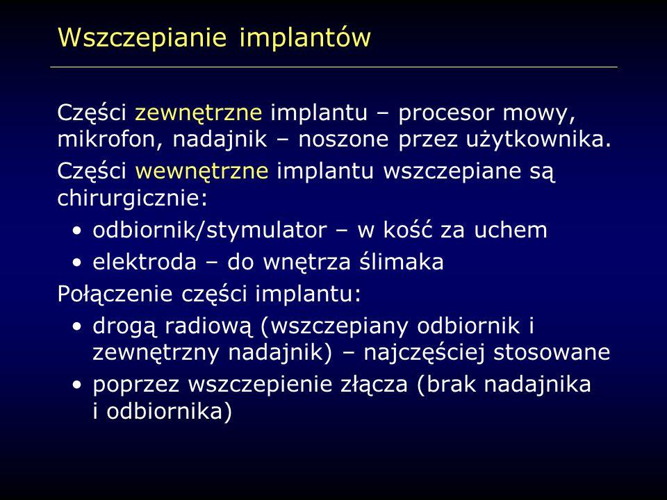 Wszczepianie implantów Części zewnętrzne implantu – procesor mowy, mikrofon, nadajnik – noszone przez użytkownika. Części wewnętrzne implantu wszczepi
