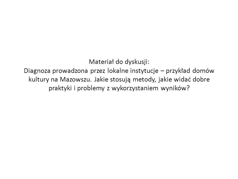 Materiał do dyskusji: Diagnoza prowadzona przez lokalne instytucje – przykład domów kultury na Mazowszu. Jakie stosują metody, jakie widać dobre prakt