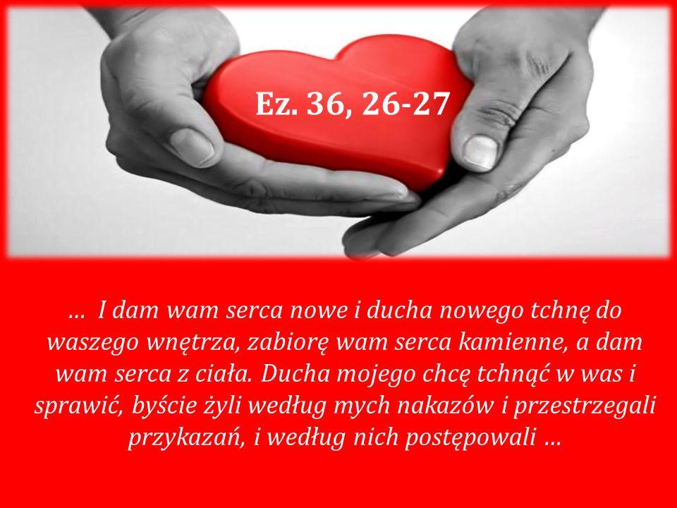 … gdy Duch Święty zstąpi na was, otrzymacie Jego moc i będziecie moimi świadkami...