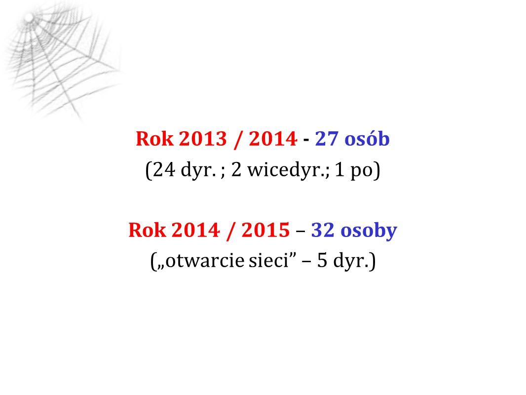 """Rok 2013 / 2014 - 27 osób (24 dyr. ; 2 wicedyr.; 1 po) Rok 2014 / 2015 – 32 osoby (""""otwarcie sieci"""" – 5 dyr.)"""