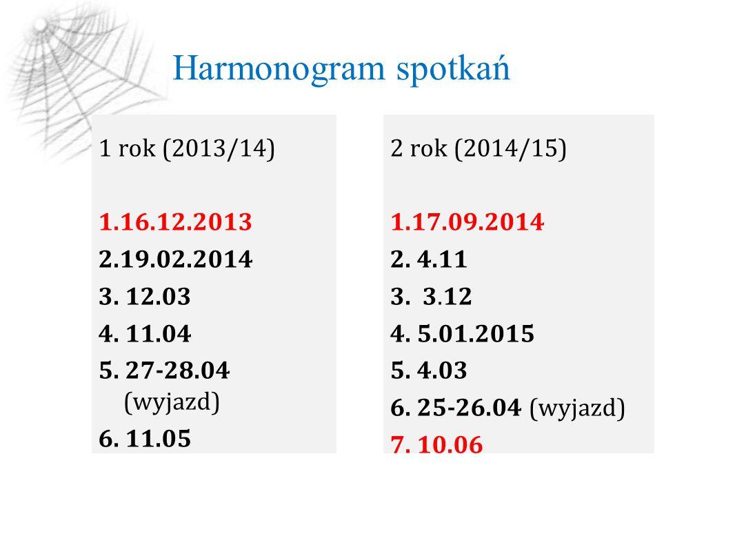 Harmonogram spotkań 1 rok (2013/14) 1.16.12.2013 2.19.02.2014 3. 12.03 4. 11.04 5. 27-28.04 (wyjazd) 6. 11.05 2 rok (2014/15) 1.17.09.2014 2. 4.11 3.