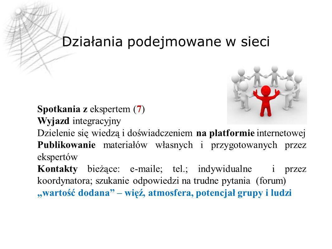 Działania podejmowane w sieci Spotkania z ekspertem (7) Wyjazd integracyjny Dzielenie się wiedzą i doświadczeniem na platformie internetowej Publikowa