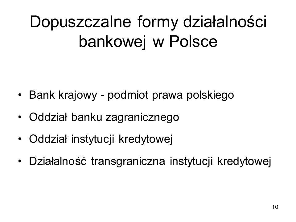 10 Dopuszczalne formy działalności bankowej w Polsce Bank krajowy - podmiot prawa polskiego Oddział banku zagranicznego Oddział instytucji kredytowej