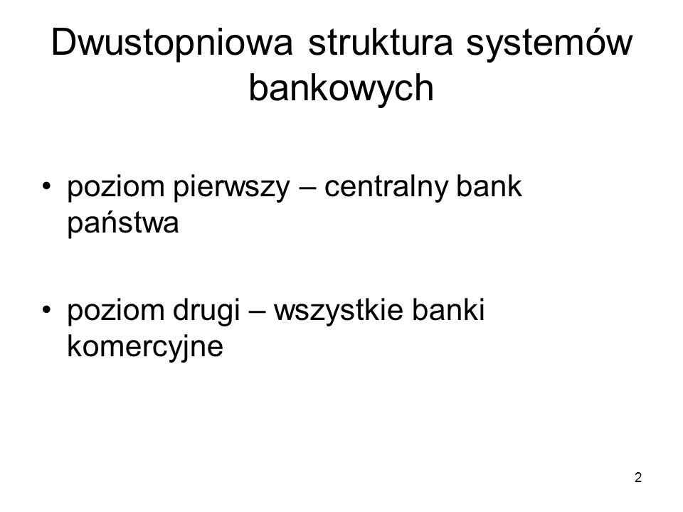 2 Dwustopniowa struktura systemów bankowych poziom pierwszy – centralny bank państwa poziom drugi – wszystkie banki komercyjne