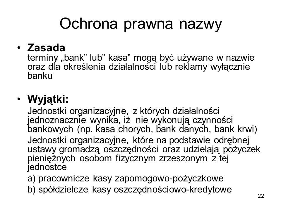 """22 Ochrona prawna nazwy Zasada terminy """"bank"""" lub"""" kasa"""" mogą być używane w nazwie oraz dla określenia działalności lub reklamy wyłącznie banku Wyjątk"""
