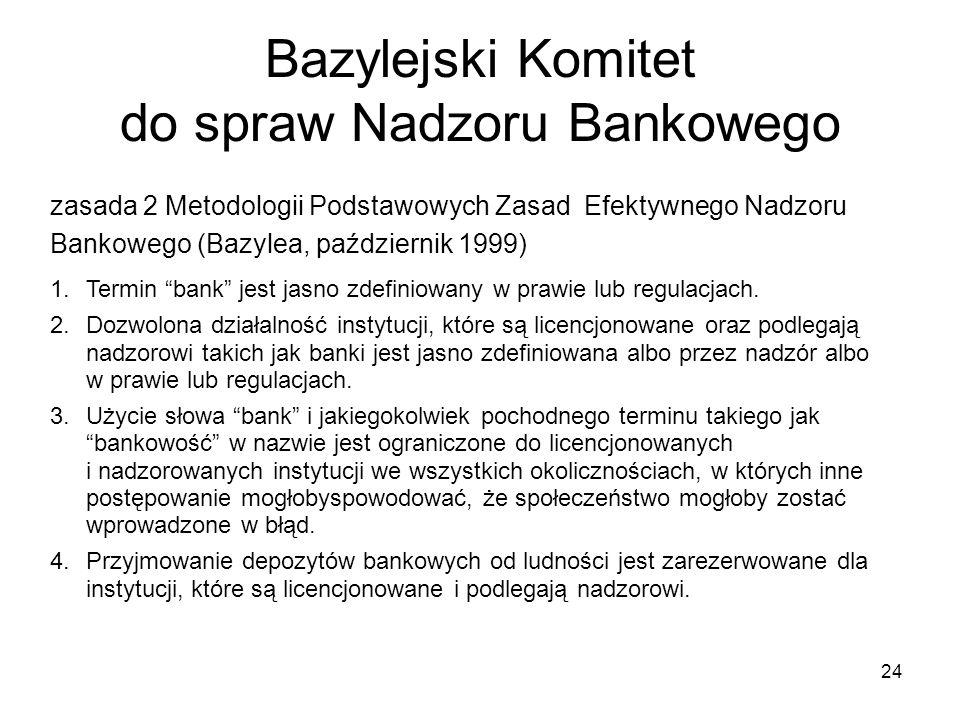 24 Bazylejski Komitet do spraw Nadzoru Bankowego zasada 2 Metodologii Podstawowych Zasad Efektywnego Nadzoru Bankowego (Bazylea, październik 1999) 1.T