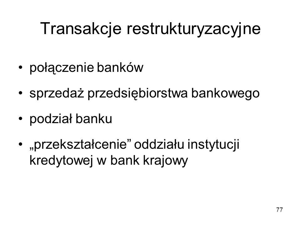 """77 Transakcje restrukturyzacyjne połączenie banków sprzedaż przedsiębiorstwa bankowego podział banku """"przekształcenie"""" oddziału instytucji kredytowej"""