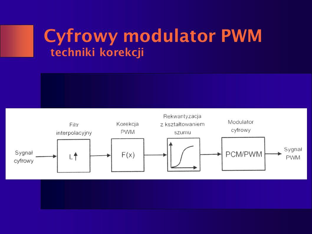 Cyfrowy modulator PWM techniki korekcji