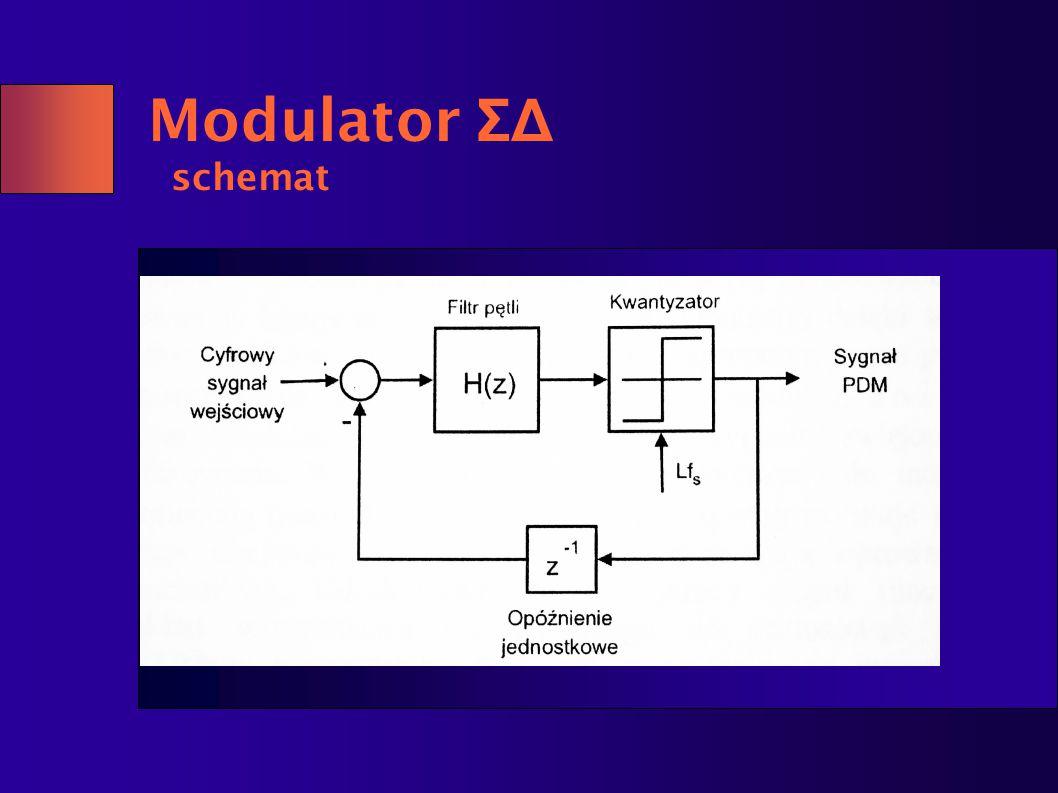 Modulator ΣΔ schemat