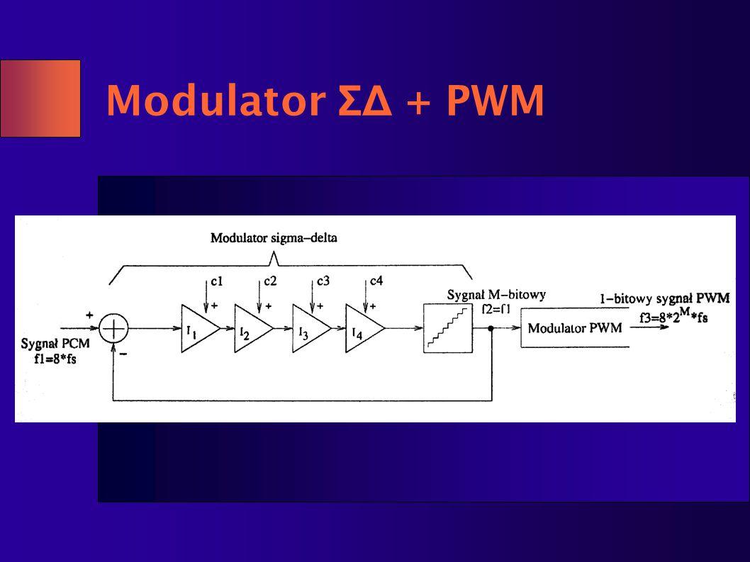 Modulator ΣΔ + PWM