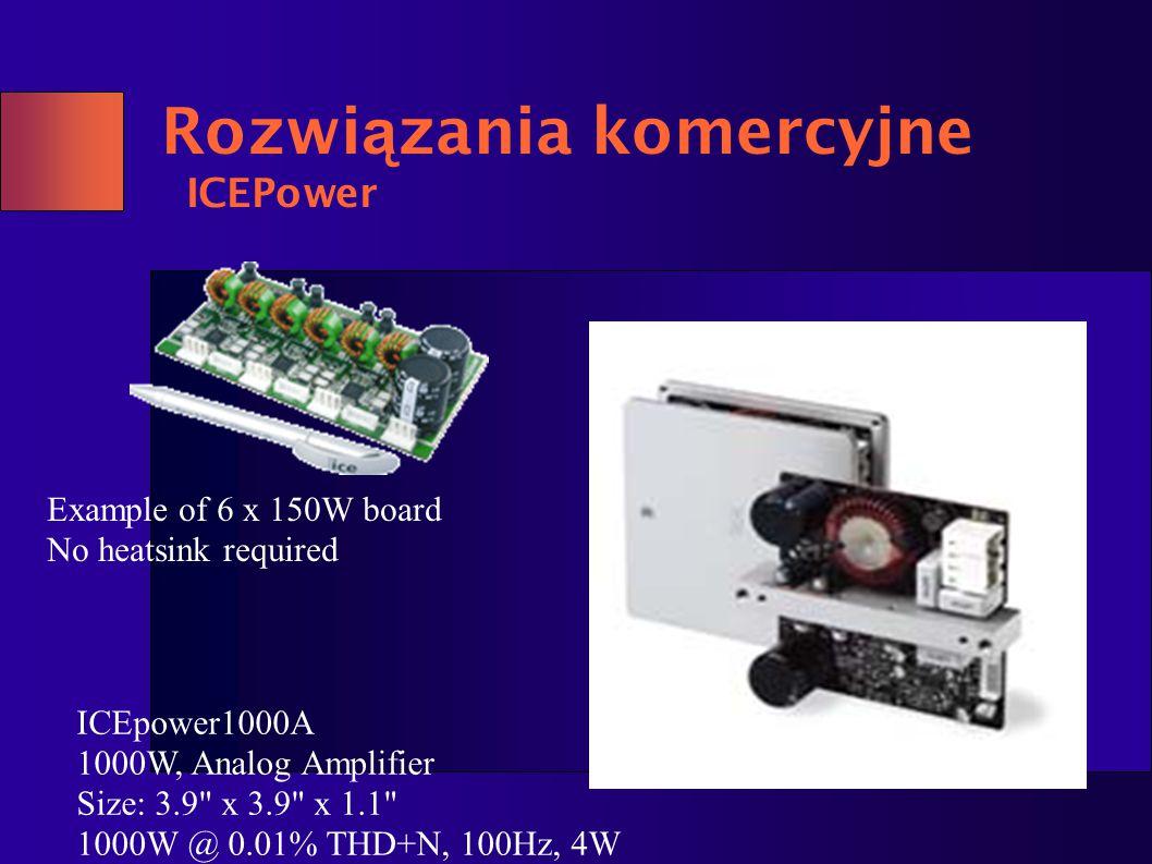 Rozwi ą zania komercyjne ICEPower ICEpower1000A 1000W, Analog Amplifier Size: 3.9