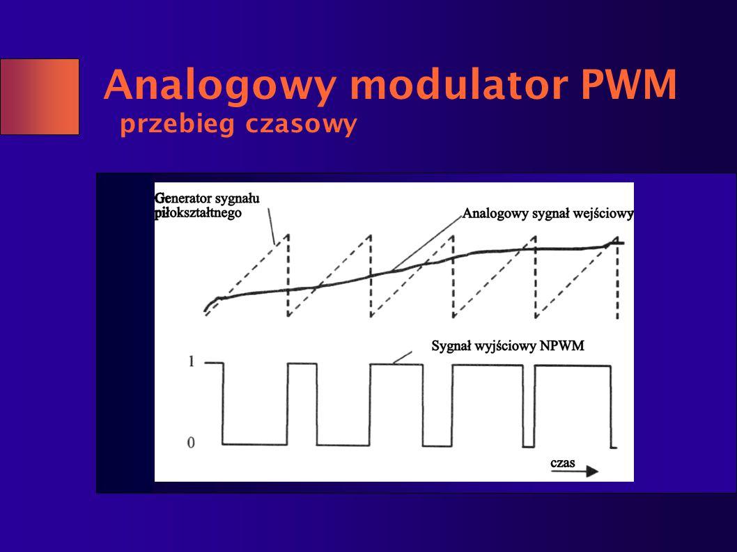 Analogowy modulator PWM przebieg czasowy