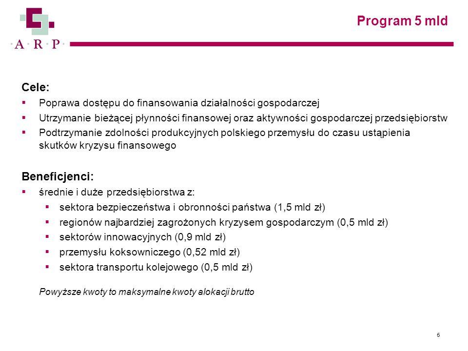 Program 5 mld Cele:  Poprawa dostępu do finansowania działalności gospodarczej  Utrzymanie bieżącej płynności finansowej oraz aktywności gospodarczej przedsiębiorstw  Podtrzymanie zdolności produkcyjnych polskiego przemysłu do czasu ustąpienia skutków kryzysu finansowego Beneficjenci:  średnie i duże przedsiębiorstwa z:  sektora bezpieczeństwa i obronności państwa (1,5 mld zł)  regionów najbardziej zagrożonych kryzysem gospodarczym (0,5 mld zł)  sektorów innowacyjnych (0,9 mld zł)  przemysłu koksowniczego (0,52 mld zł)  sektora transportu kolejowego (0,5 mld zł) Powyższe kwoty to maksymalne kwoty alokacji brutto 6