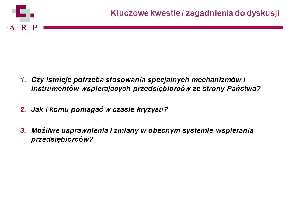Kluczowe kwestie / zagadnienia do dyskusji 1.Czy istnieje potrzeba stosowania specjalnych mechanizmów i instrumentów wspierających przedsiębiorców ze
