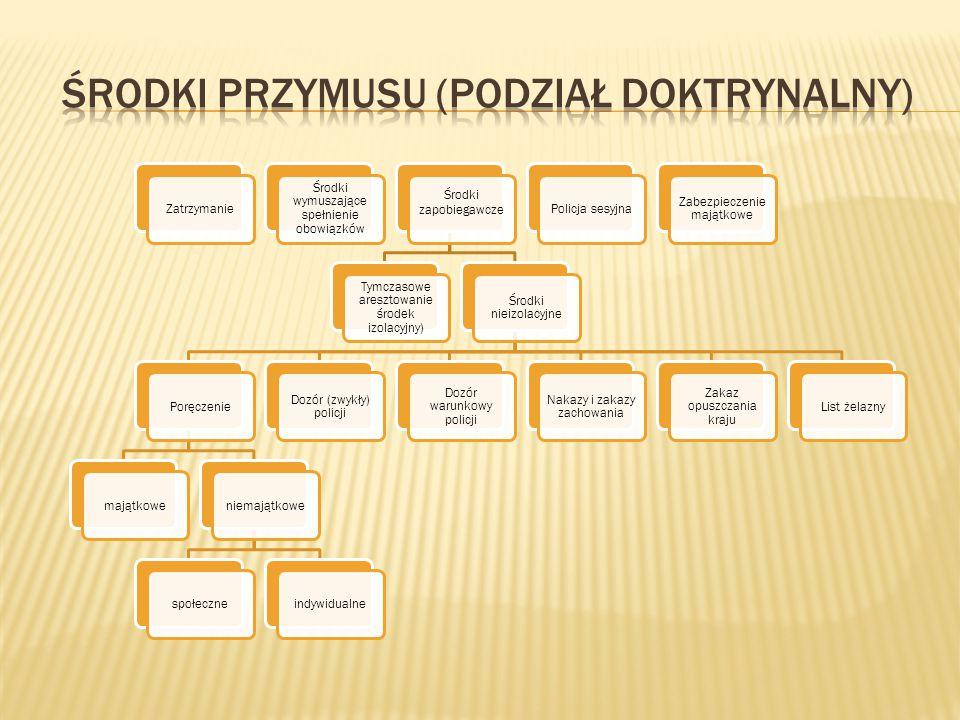 Warunkiem jego orzeczenia wobec obywatela polskiego lub cudzoziemca jest uzasadniona obawa ucieczki za granicę RP Rodzaje:  Zakaz prosty  Zakaz złożony –połączony z zatrzymaniem paszportu lub innego dokumentu uprawniającego do przekraczania granicy - zakazem wydania takiego dokumentu,  możliwe jest także tymczasowe zatrzymanie dokumentu do czasu wydania postanowienia w kwestii zastosowania tego środka zapobiegawczego na okres nieprzekraczający 7 dni