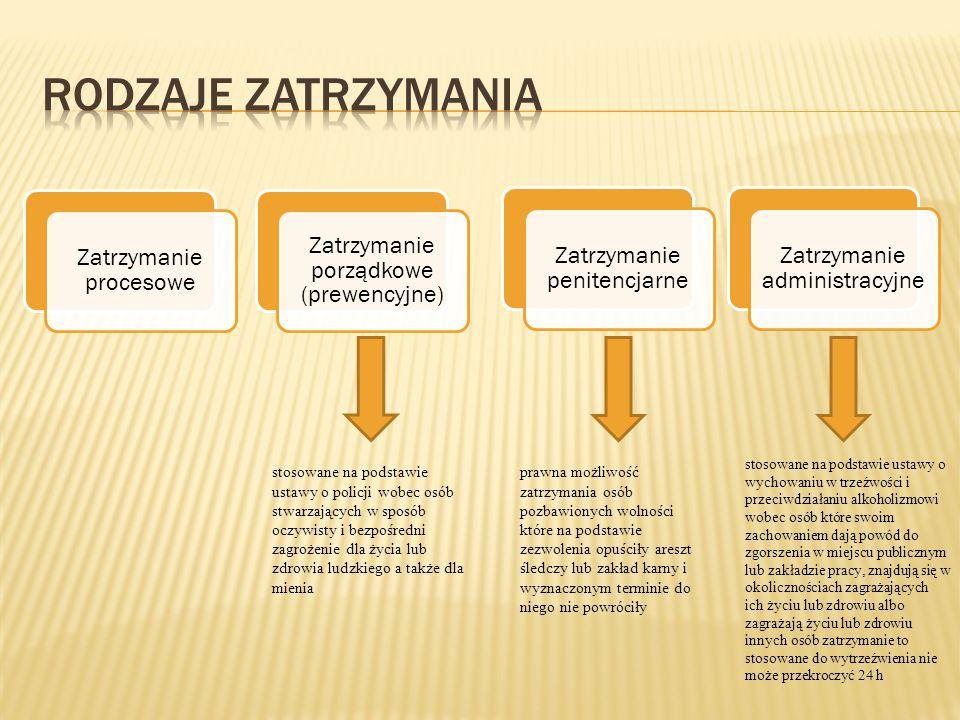  Przyjęcie nowego poręczenia majątkowego,  Zastosowanie innego środka zapobiegawczego  Odstąpienie od stosowania tego środka
