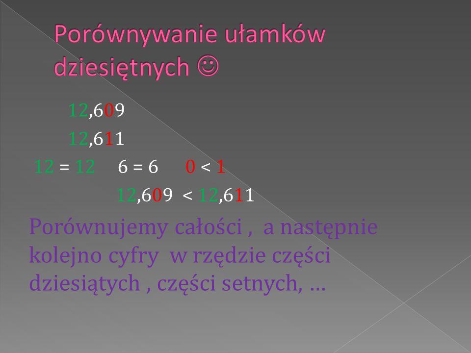 12,609 12,611 12 = 12 6 = 6 0 < 1 12,609 < 12,611 Porównujemy całości, a następnie kolejno cyfry w rzędzie części dziesiątych, części setnych, …
