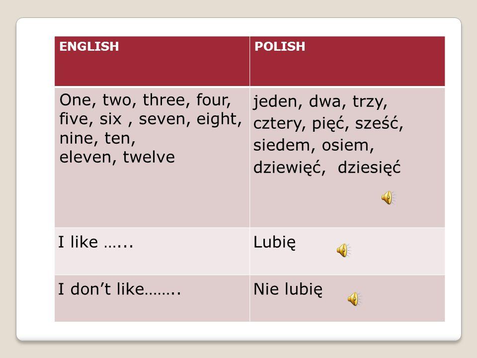 ENGLISHPOLISH One, two, three, four, five, six, seven, eight, nine, ten, eleven, twelve jeden, dwa, trzy, cztery, pięć, sześć, siedem, osiem, dziewięć, dziesięć I like …...Lubię I don't like……..Nie lubię