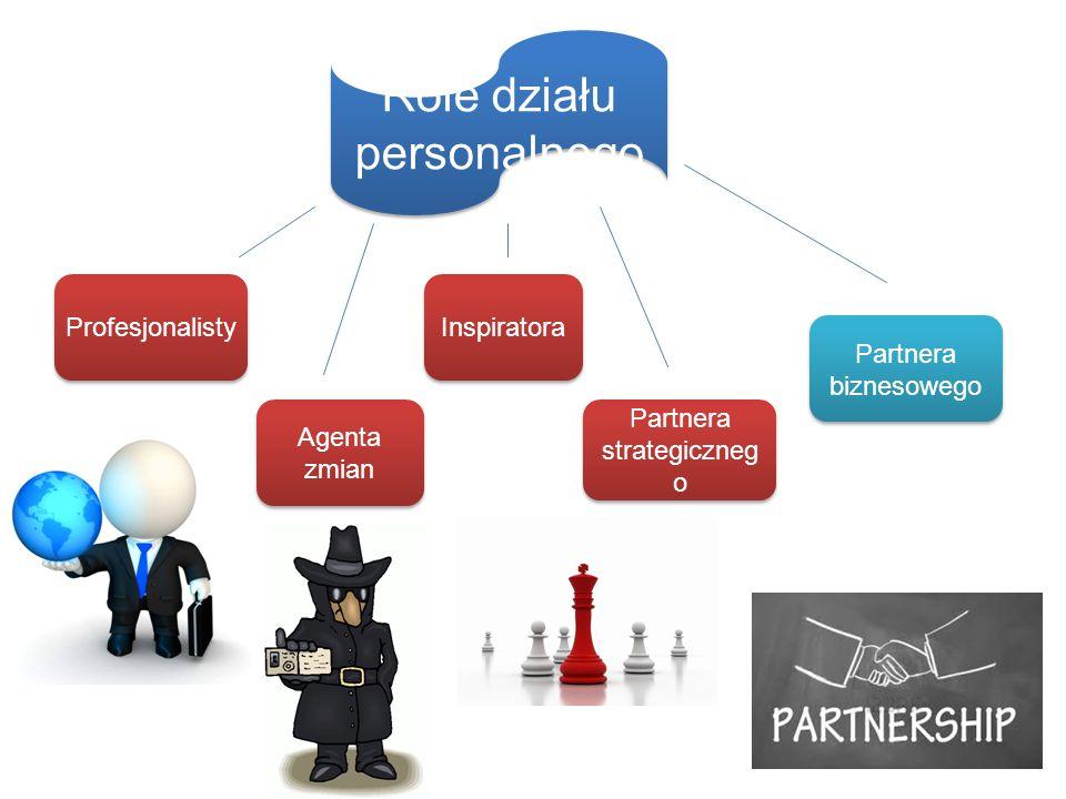 Role działu personalnego Profesjonalisty Agenta zmian Inspiratora Partnera strategiczneg o Partnera biznesowego