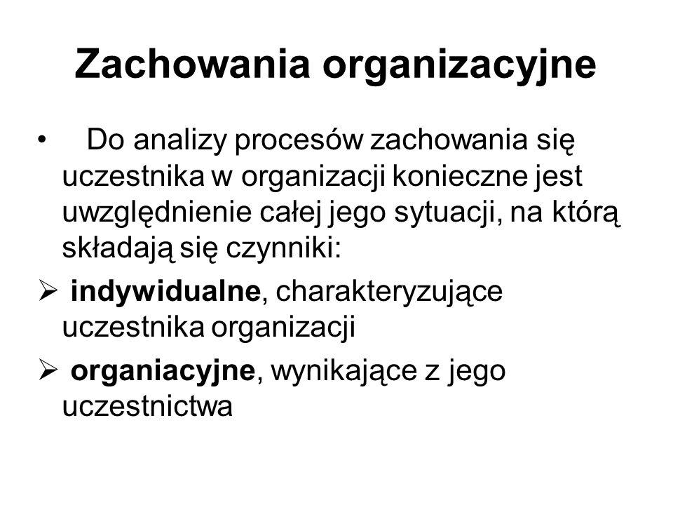 Zachowania organizacyjne Do analizy procesów zachowania się uczestnika w organizacji konieczne jest uwzględnienie całej jego sytuacji, na którą składa
