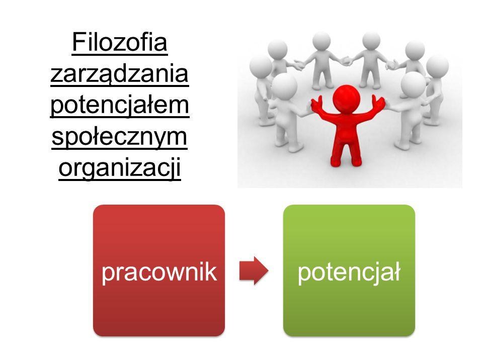Filozofia zarządzania potencjałem społecznym organizacji pracownik potencjał