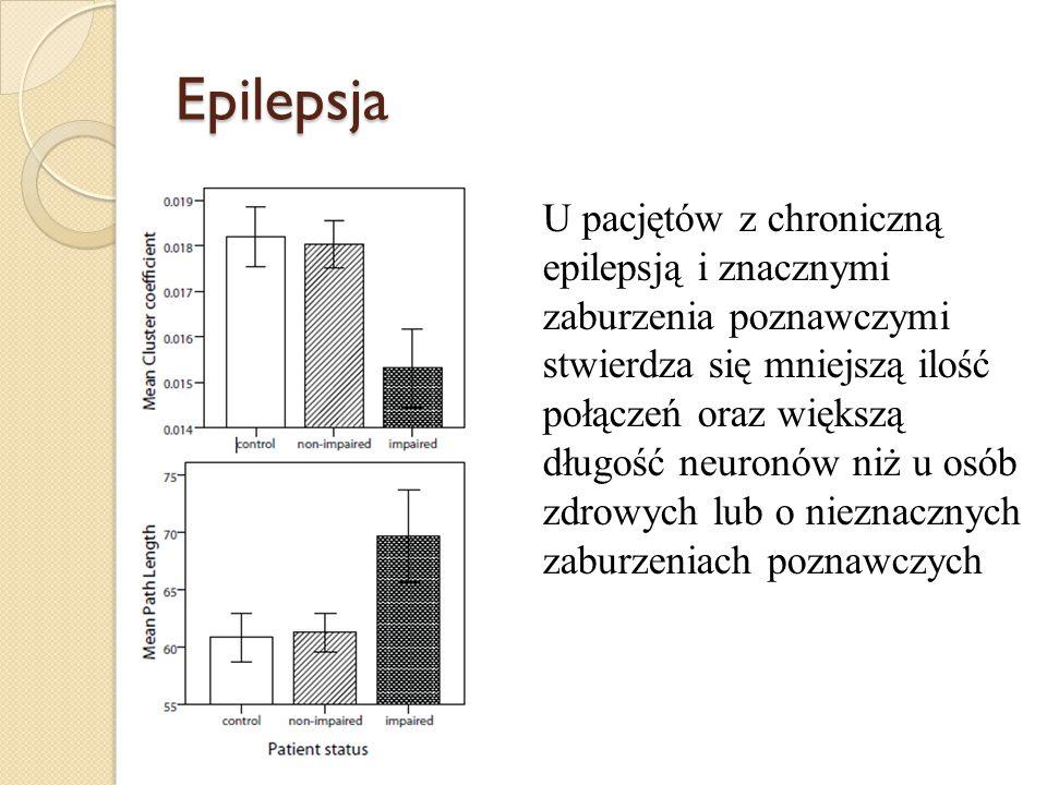 Epilepsja U pacjętów z chroniczną epilepsją i znacznymi zaburzenia poznawczymi stwierdza się mniejszą ilość połączeń oraz większą długość neuronów niż u osób zdrowych lub o nieznacznych zaburzeniach poznawczych