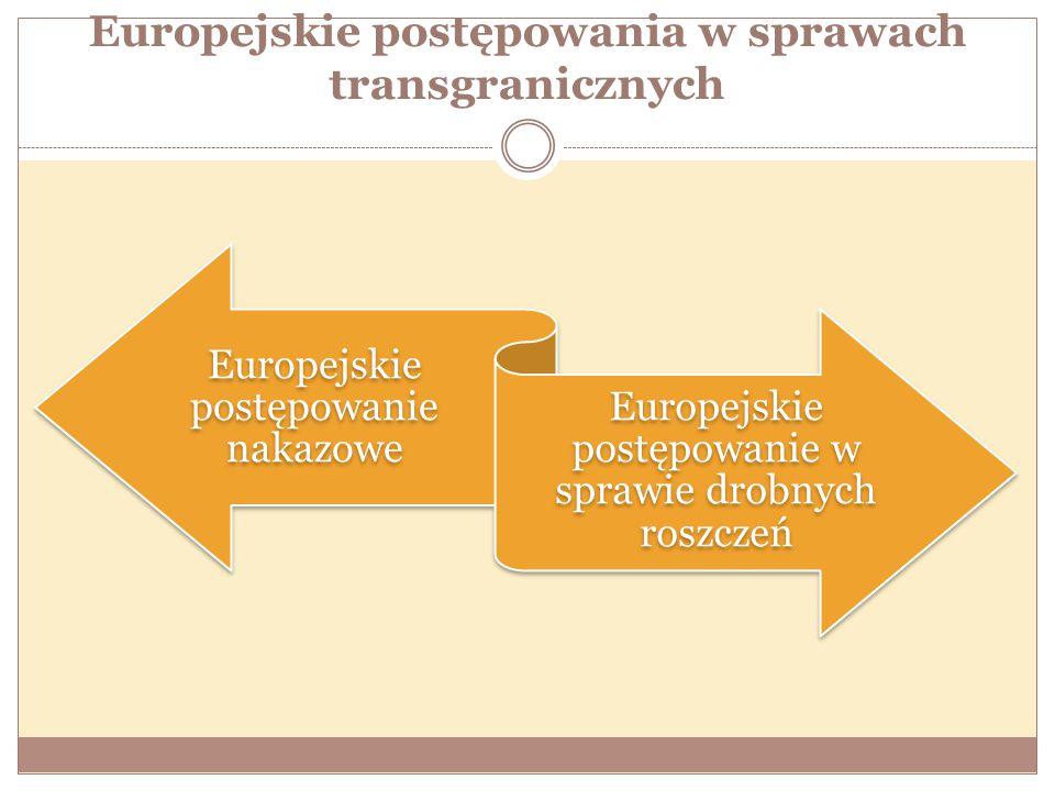 Europejskie postępowania w sprawach transgranicznych Europejskie postępowanie nakazowe Europejskie postępowanie w sprawie drobnych roszczeń