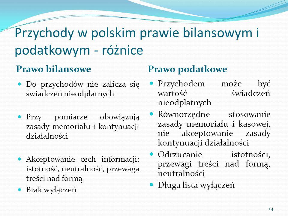 Przychody w polskim prawie bilansowym i podatkowym - różnice Prawo bilansowe Prawo podatkowe Do przychodów nie zalicza się świadczeń nieodpłatnych Przy pomiarze obowiązują zasady memoriału i kontynuacji działalności Akceptowanie cech informacji: istotność, neutralność, przewaga treści nad formą Brak wyłączeń Przychodem może być wartość świadczeń nieodpłatnych Równorzędne stosowanie zasady memoriału i kasowej, nie akceptowanie zasady kontynuacji działalności Odrzucanie istotności, przewagi treści nad formą, neutralności Długa lista wyłączeń 24
