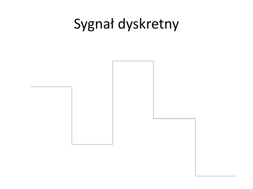 Sygnał dyskretny