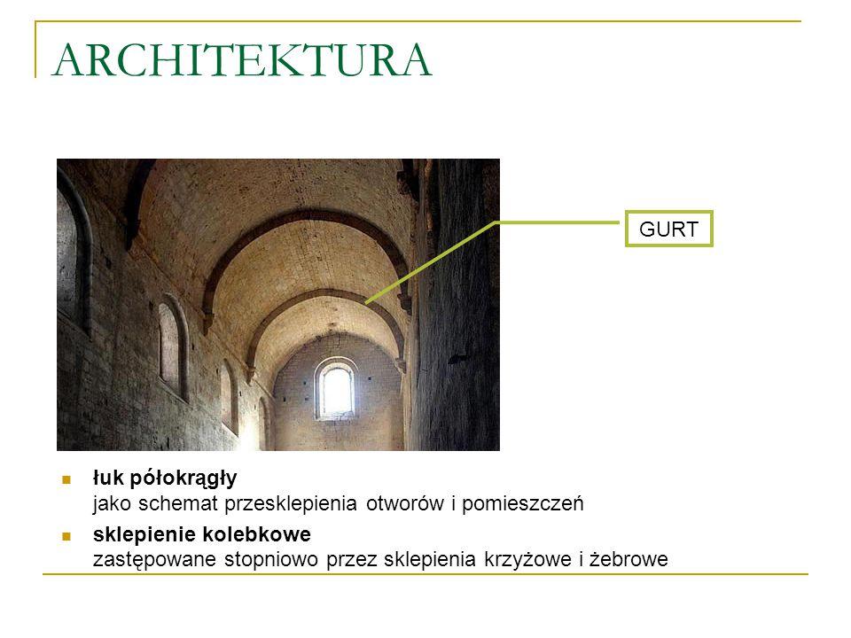 ARCHITEKTURA łuk półokrągły jako schemat przesklepienia otworów i pomieszczeń sklepienie kolebkowe zastępowane stopniowo przez sklepienia krzyżowe i ż