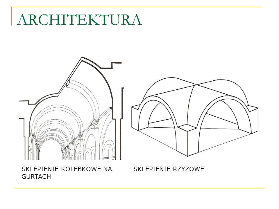 ARCHITEKTURA SKLEPIENIE KOLEBKOWE NA GURTACH SKLEPIENIE RZYŻOWE