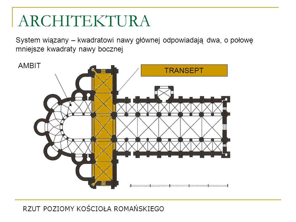 ARCHITEKTURA RZUT POZIOMY KOŚCIOŁA ROMAŃSKIEGO System wiązany – kwadratowi nawy głównej odpowiadają dwa, o połowę mniejsze kwadraty nawy bocznej TRANS