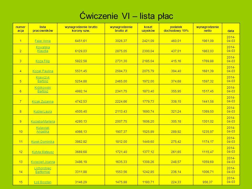 Ćwiczenie VI – lista płac numer acja lista pracowników wynagrodzenie brutto korony szw.