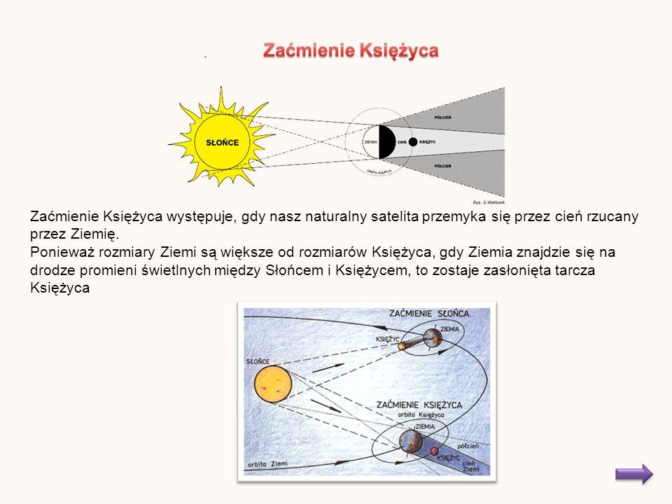 Zaćmienie Księżyca występuje, gdy nasz naturalny satelita przemyka się przez cień rzucany przez Ziemię.
