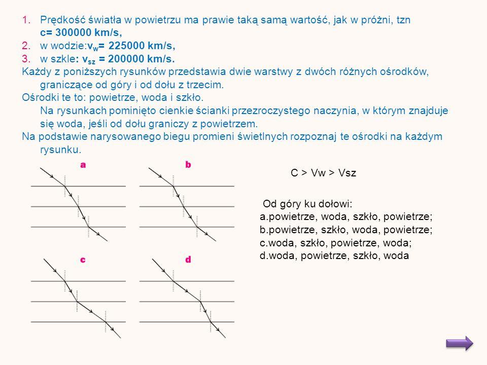 1.Prędkość światła w powietrzu ma prawie taką samą wartość, jak w próżni, tzn c= 300000 km/s, 2.w wodzie:v w = 225000 km/s, 3.w szkle: v sz = 200000 km/s.