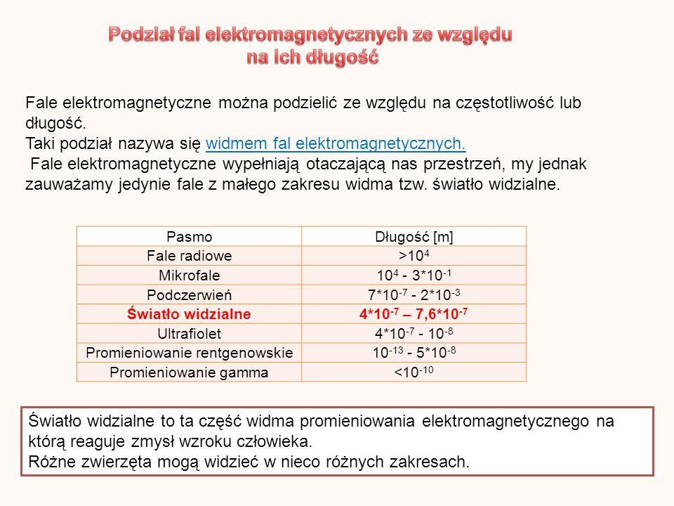 Fale elektromagnetyczne można podzielić ze względu na częstotliwość lub długość.
