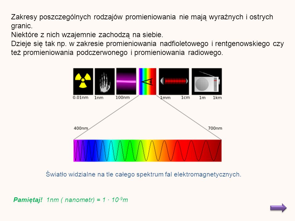 Zakresy poszczególnych rodzajów promieniowania nie mają wyraźnych i ostrych granic.