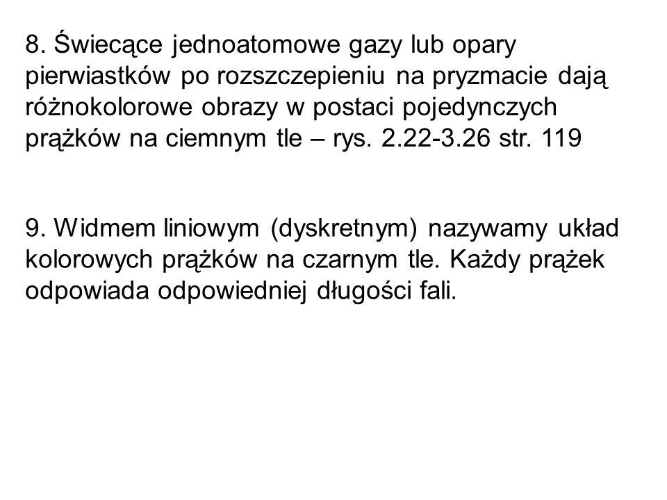 10. Widmo wodoru – Rys 3.28/119