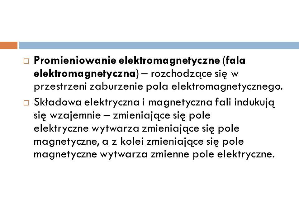  Promieniowanie elektromagnetyczne (fala elektromagnetyczna) – rozchodzące się w przestrzeni zaburzenie pola elektromagnetycznego.  Składowa elektry