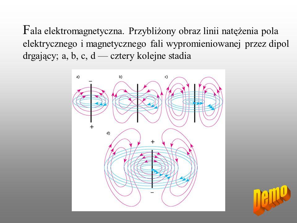 F ala elektromagnetyczna to zaburzenie pola elektrycznego i magnetycznego rozchodzące się w ośrodku materialnym lub w próżni. Prędkość rozchodzenia si